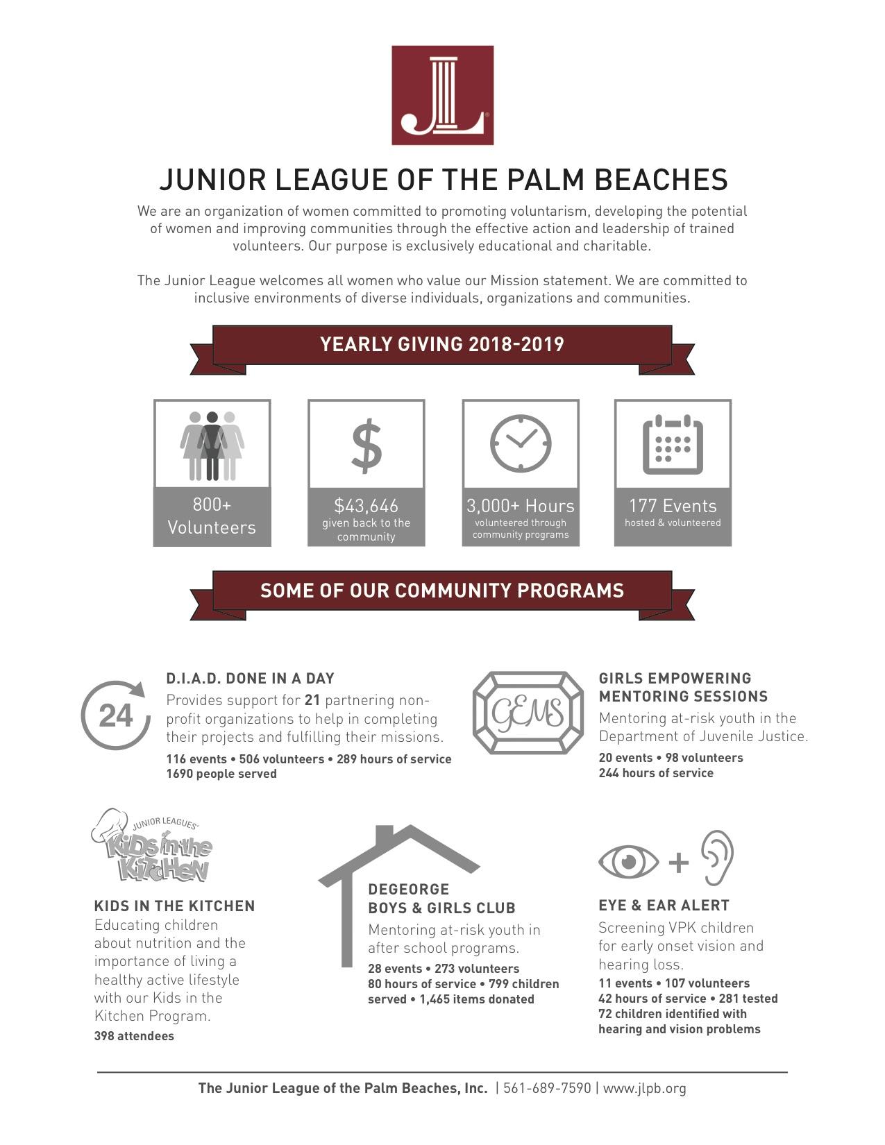 JLPB 2018-2019 community impact